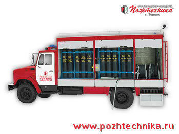 пожарная машина ЗИЛ АГТ-1 Автомобиль газового тушения
